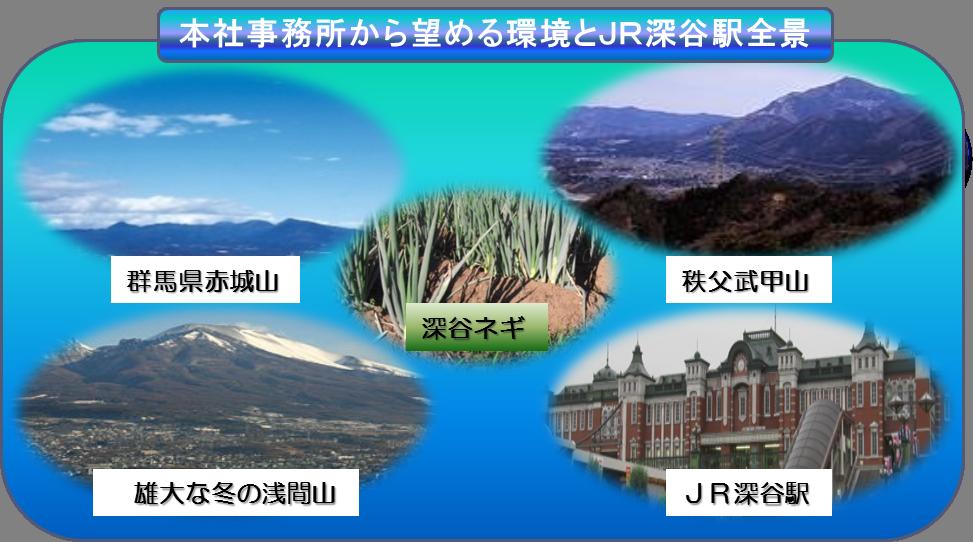 本社事務所から望める環境とJR深谷駅全景